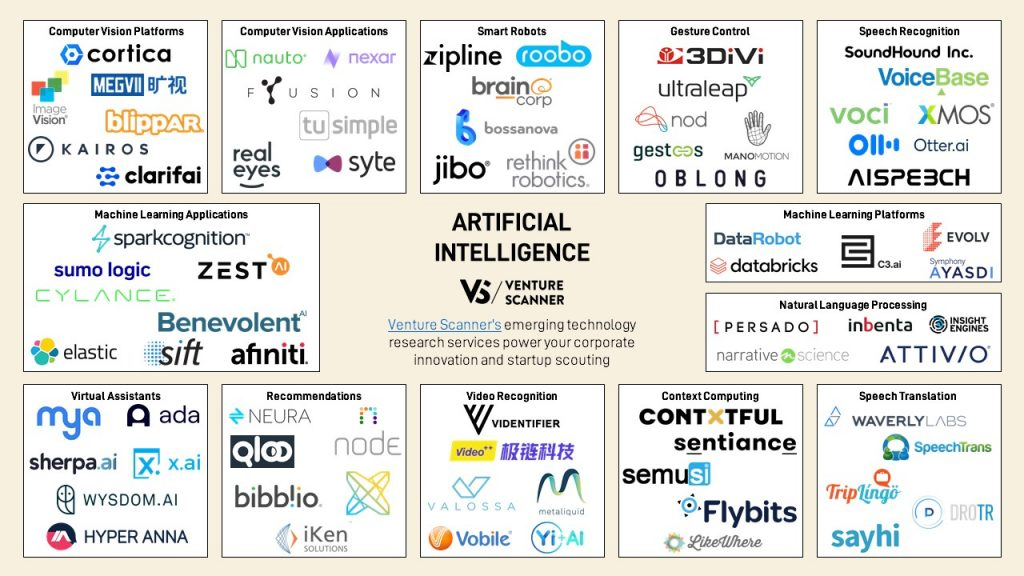 artificial-intelligence-map